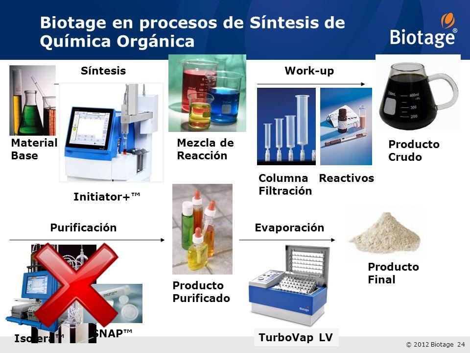 Biotage en procesos de Síntesis de Química Orgánica