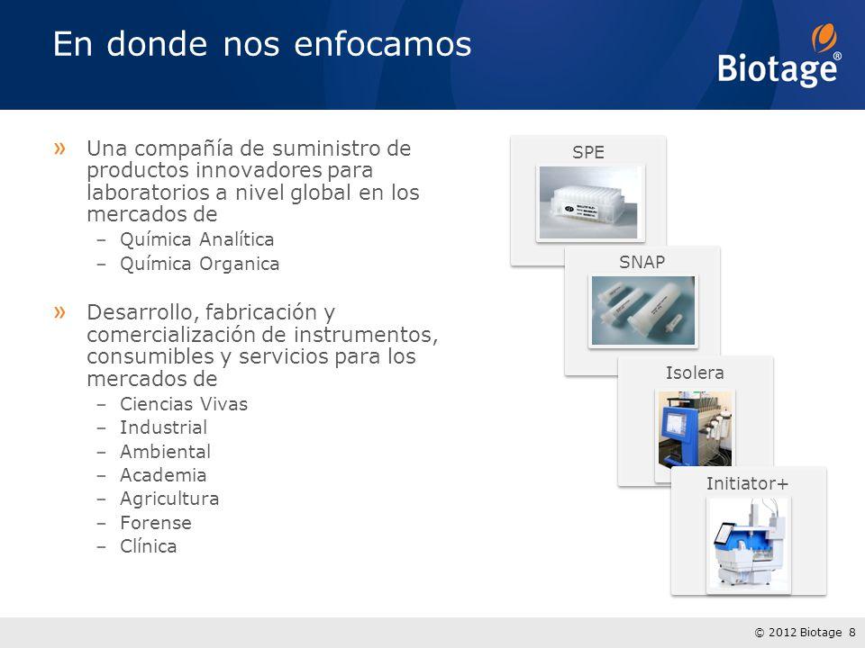En donde nos enfocamos Una compañía de suministro de productos innovadores para laboratorios a nivel global en los mercados de.
