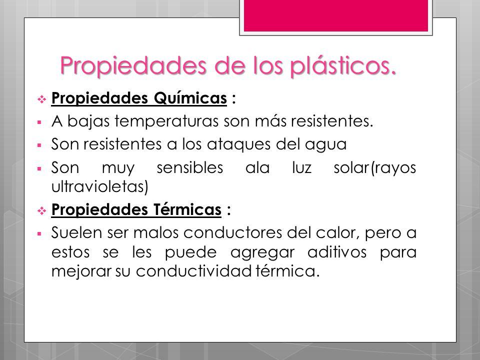 Propiedades de los plásticos.