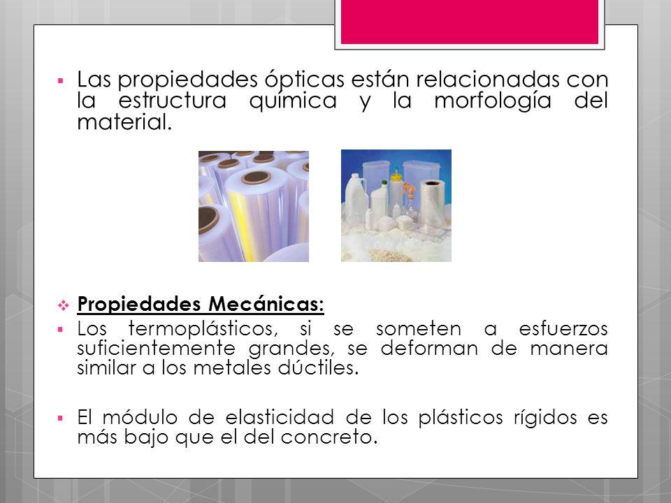 Las propiedades ópticas están relacionadas con la estructura química y la morfología del material.