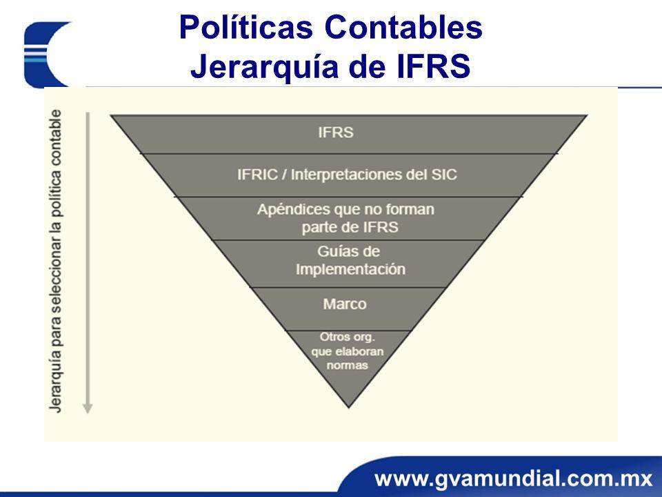 Políticas Contables Jerarquía de IFRS