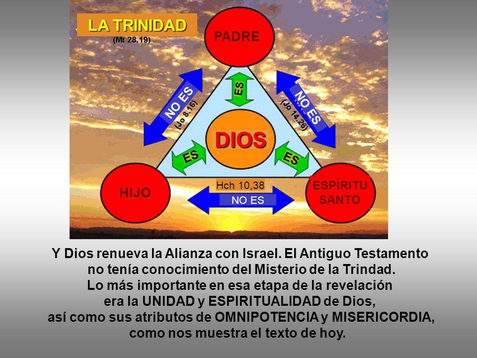 DIOS LA TRINIDAD PADRE HIJO