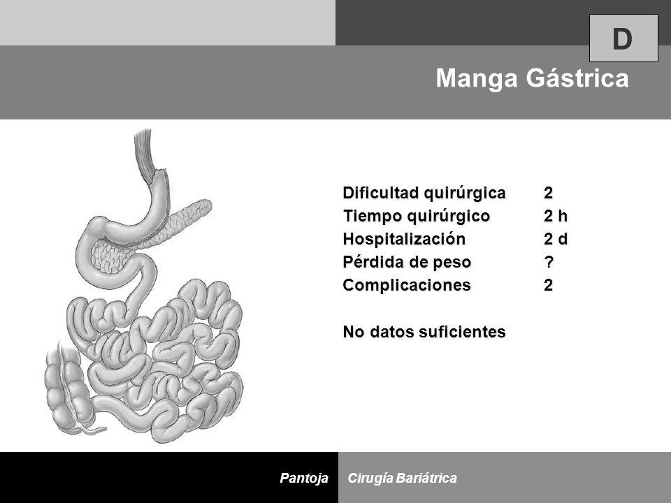 D Manga Gástrica Dificultad quirúrgica 2 Tiempo quirúrgico 2 h
