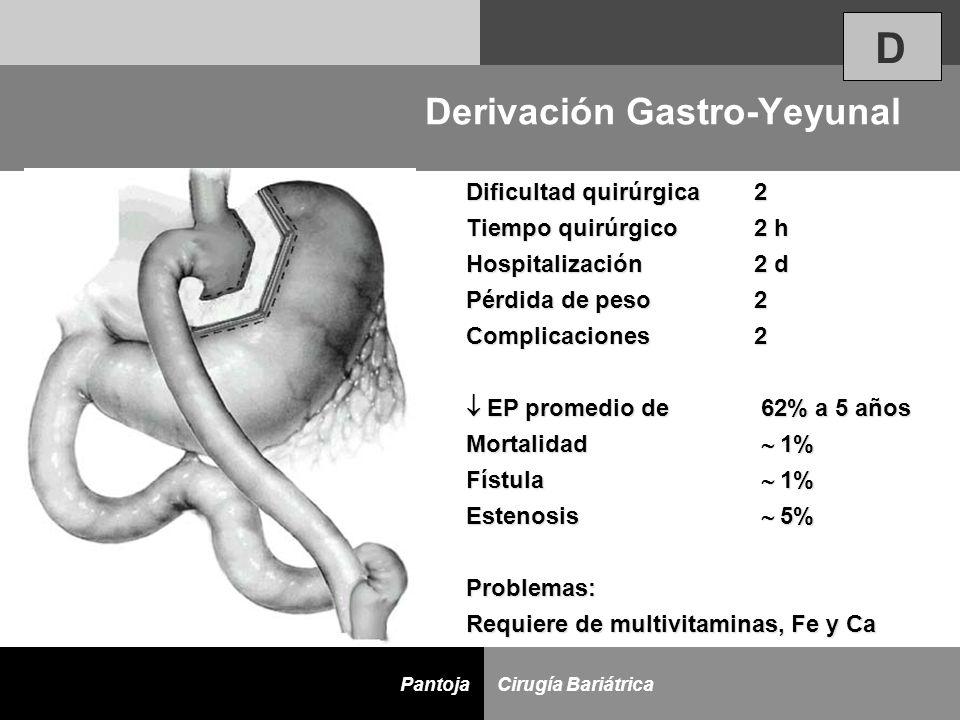 Derivación Gastro-Yeyunal