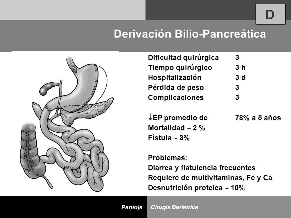 Derivación Bilio-Pancreática