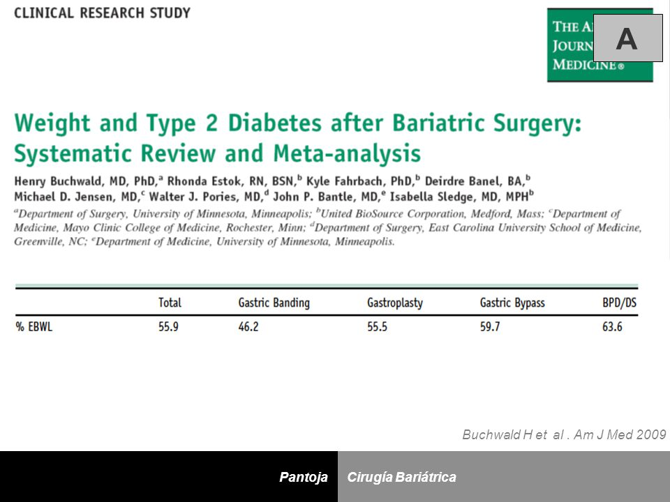 A Buchwald H et al . Am J Med 2009