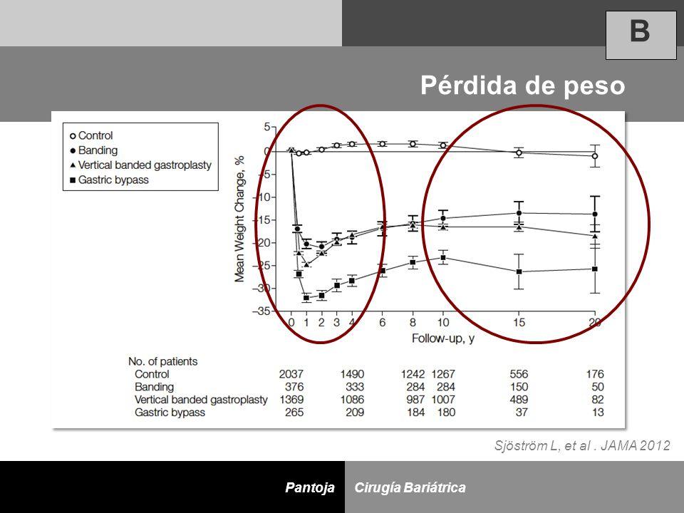 B Pérdida de peso Sjöström L, et al . JAMA 2012