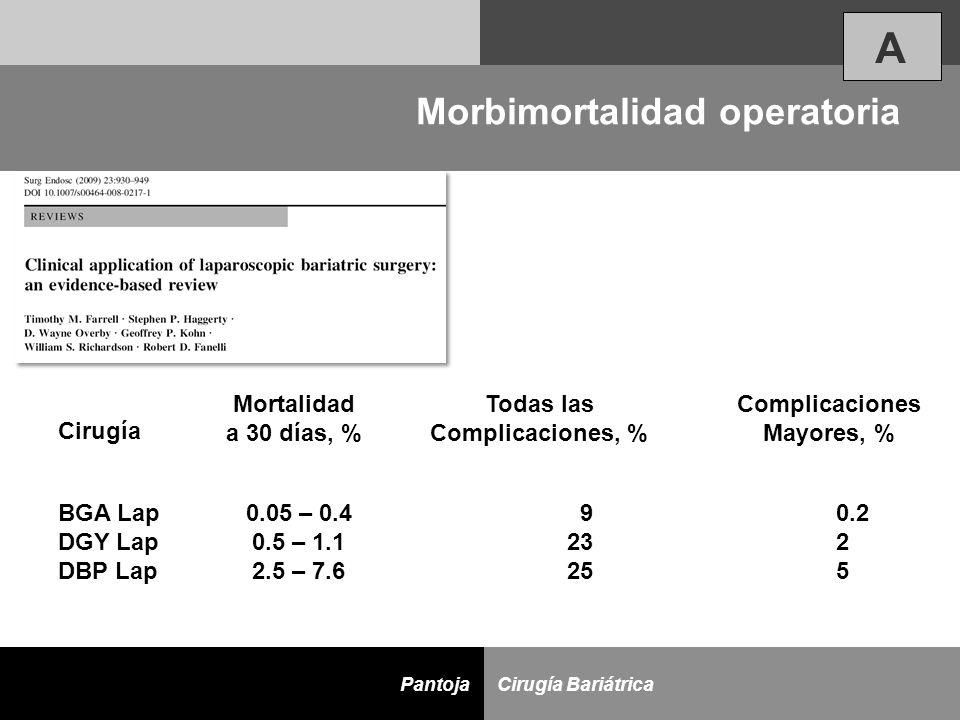 Morbimortalidad operatoria