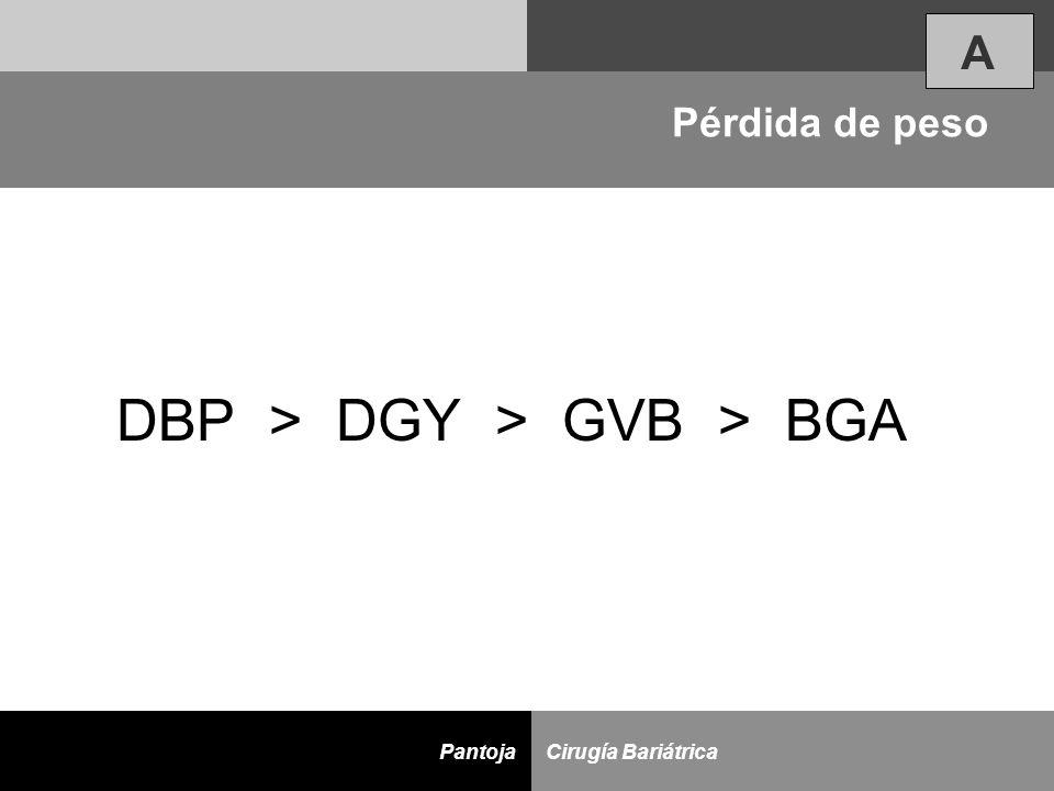 DBP > DGY > GVB > BGA
