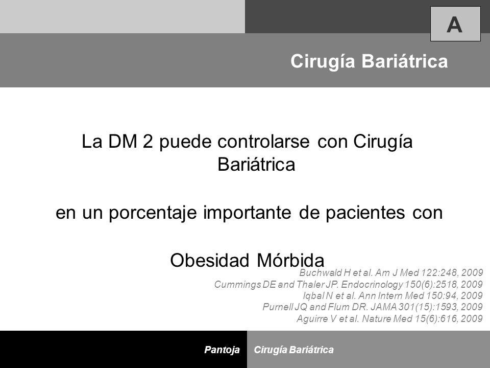 A Cirugía Bariátrica. La DM 2 puede controlarse con Cirugía Bariátrica en un porcentaje importante de pacientes con Obesidad Mórbida
