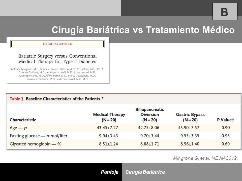 Cirugía Bariátrica vs Tratamiento Médico