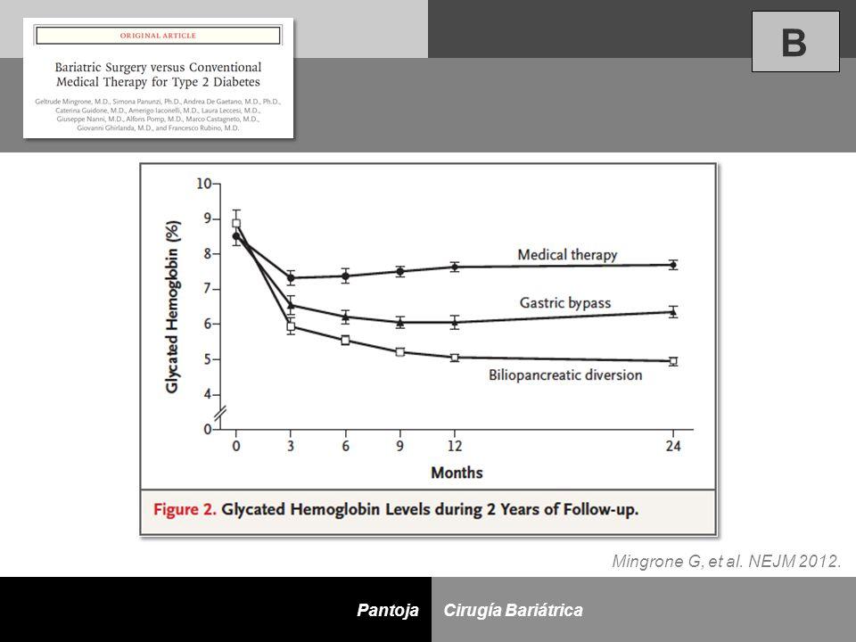 B Mingrone G, et al. NEJM 2012.