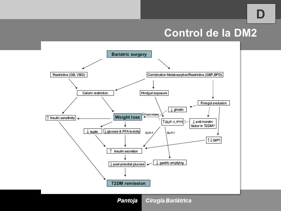 D Control de la DM2