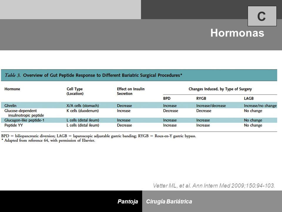 C Hormonas Vetter ML, et al. Ann Intern Med 2009;150:94-103.
