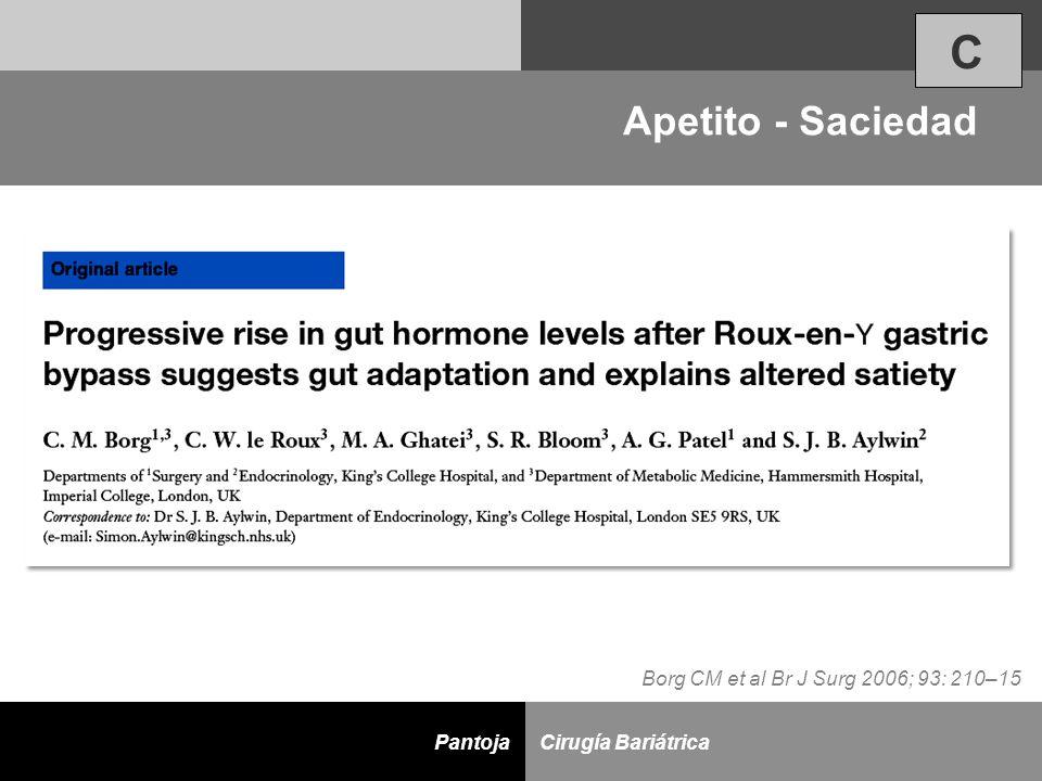 C Apetito - Saciedad Borg CM et al Br J Surg 2006; 93: 210–15