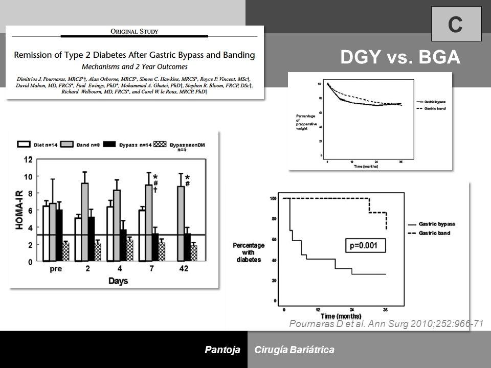 C DGY vs. BGA Pournaras D et al. Ann Surg 2010;252:966-71