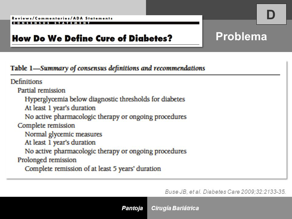 D Problema Buse JB, et al. Diabetes Care 2009;32:2133-35.