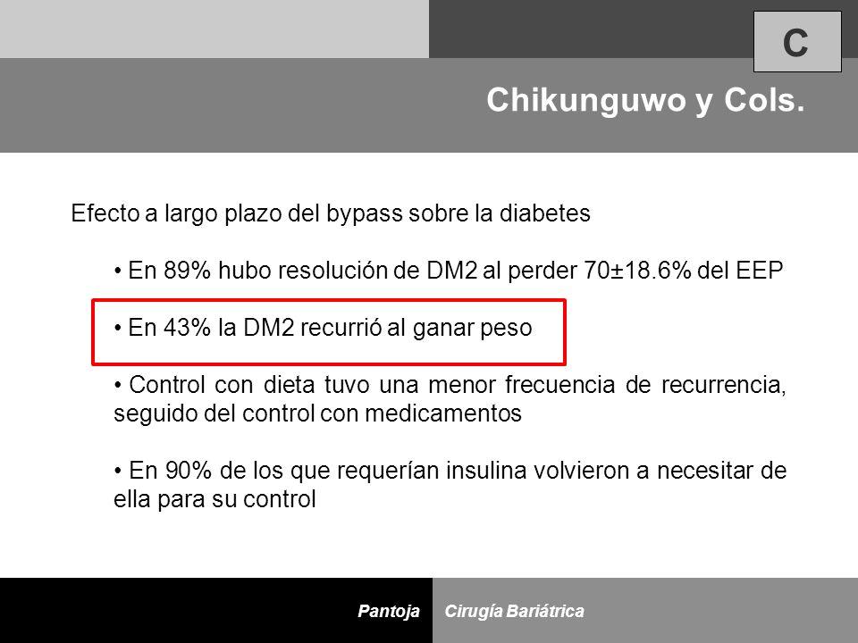 C Chikunguwo y Cols. Efecto a largo plazo del bypass sobre la diabetes