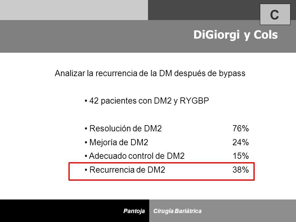 C DiGiorgi y Cols Analizar la recurrencia de la DM después de bypass