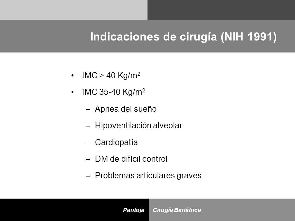 Indicaciones de cirugía (NIH 1991)