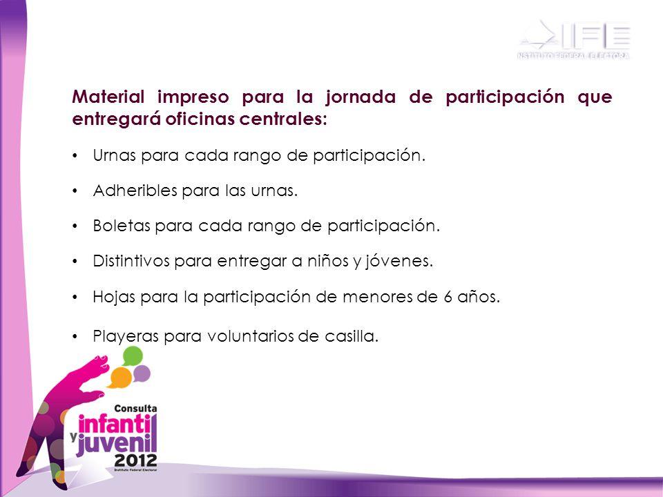 Material impreso para la jornada de participación que entregará oficinas centrales: