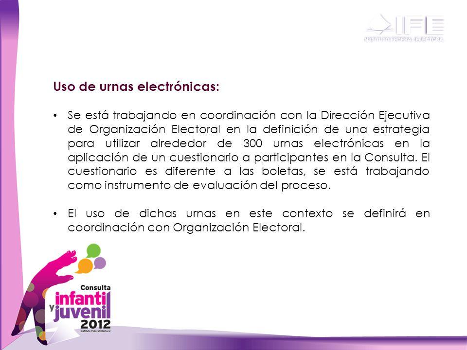 Uso de urnas electrónicas: