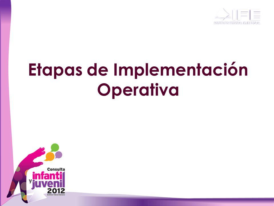 Etapas de Implementación Operativa