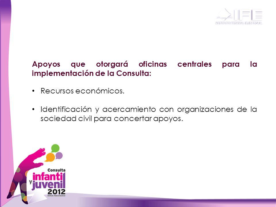 Apoyos que otorgará oficinas centrales para la implementación de la Consulta: