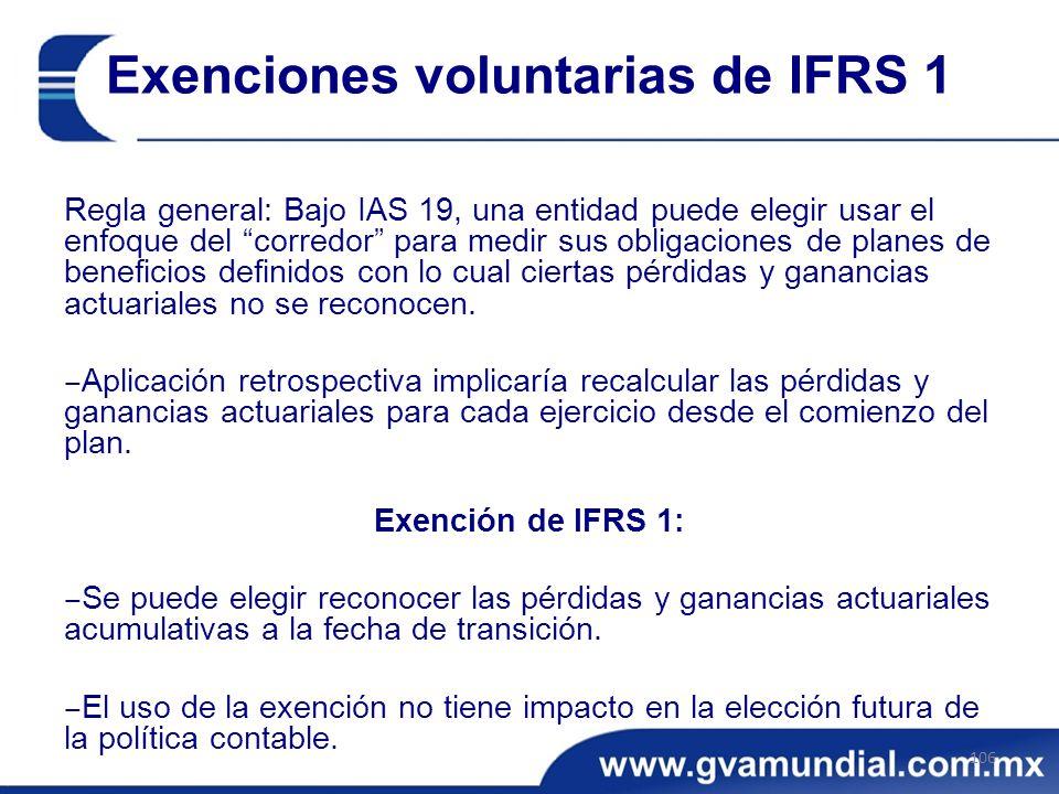 Exenciones voluntarias de IFRS 1