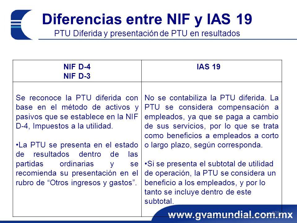 Diferencias entre NIF y IAS 19 PTU Diferida y presentación de PTU en resultados