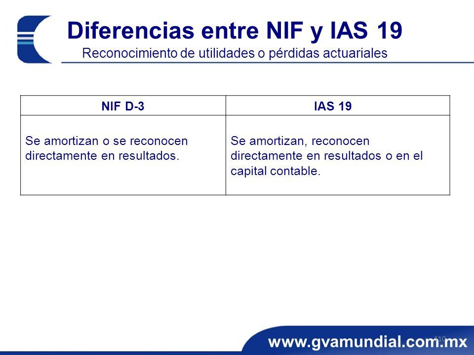Diferencias entre NIF y IAS 19 Reconocimiento de utilidades o pérdidas actuariales