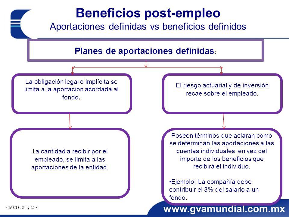 Beneficios post-empleo Aportaciones definidas vs beneficios definidos