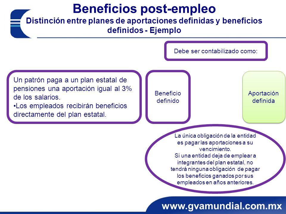 Beneficios post-empleo Distinción entre planes de aportaciones definidas y beneficios definidos - Ejemplo