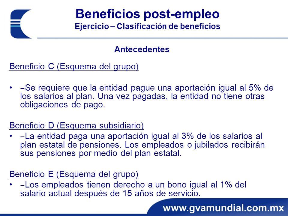 Beneficios post-empleo Ejercicio – Clasificación de beneficios
