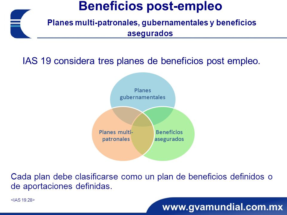 Planes gubernamentales Beneficios asegurados Planes multi-patronales