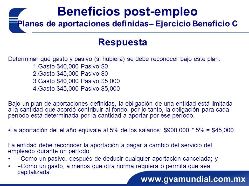 Beneficios post-empleo Planes de aportaciones definidas– Ejercicio Beneficio C