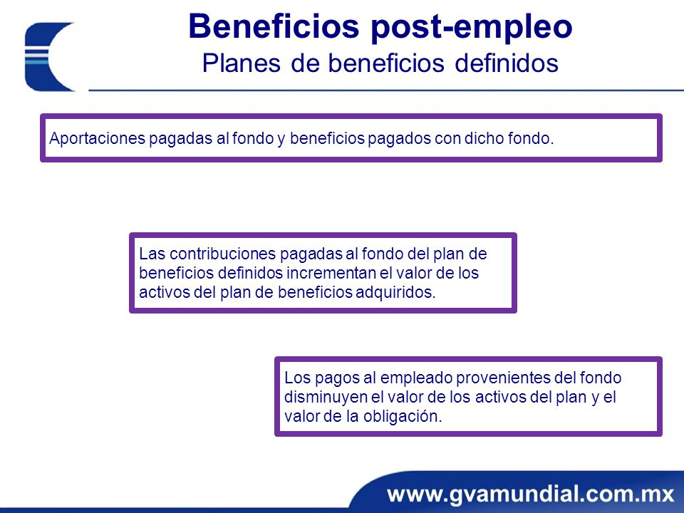 Beneficios post-empleo Planes de beneficios definidos