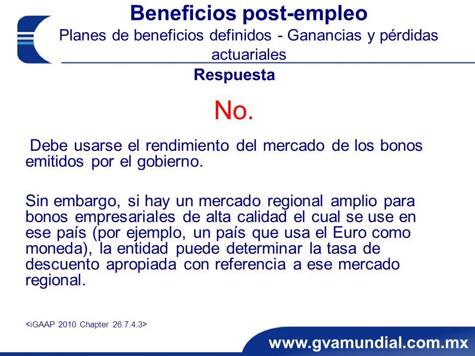 Beneficios post-empleo Planes de beneficios definidos - Ganancias y pérdidas actuariales