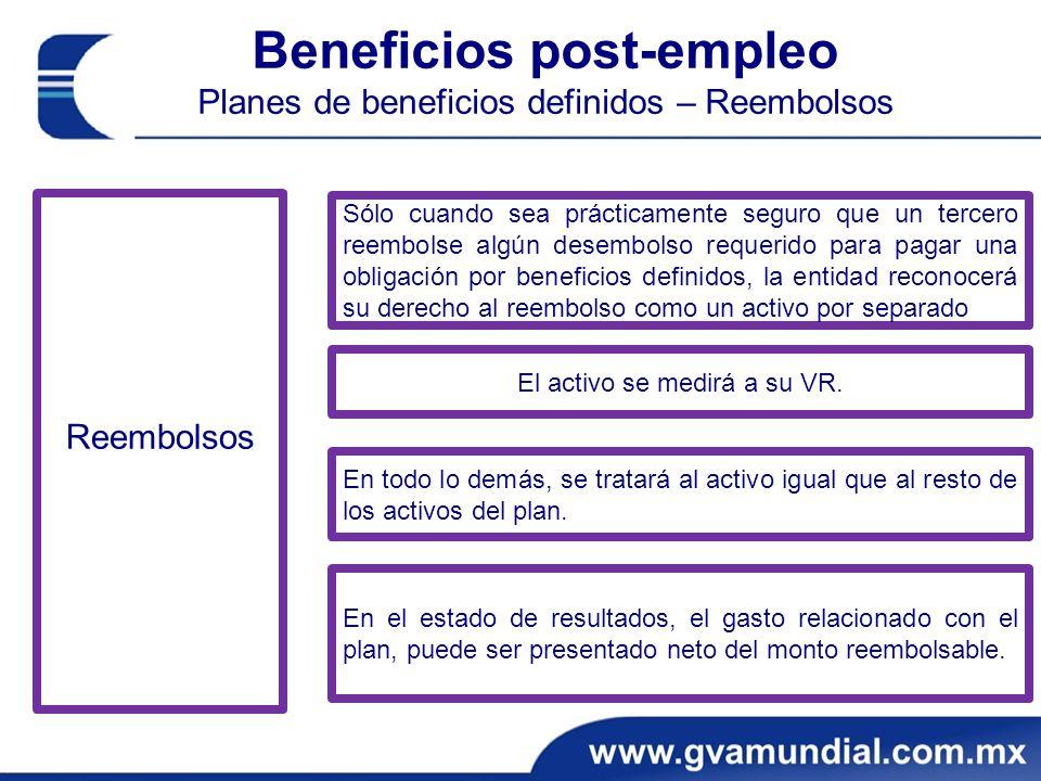 Beneficios post-empleo Planes de beneficios definidos – Reembolsos