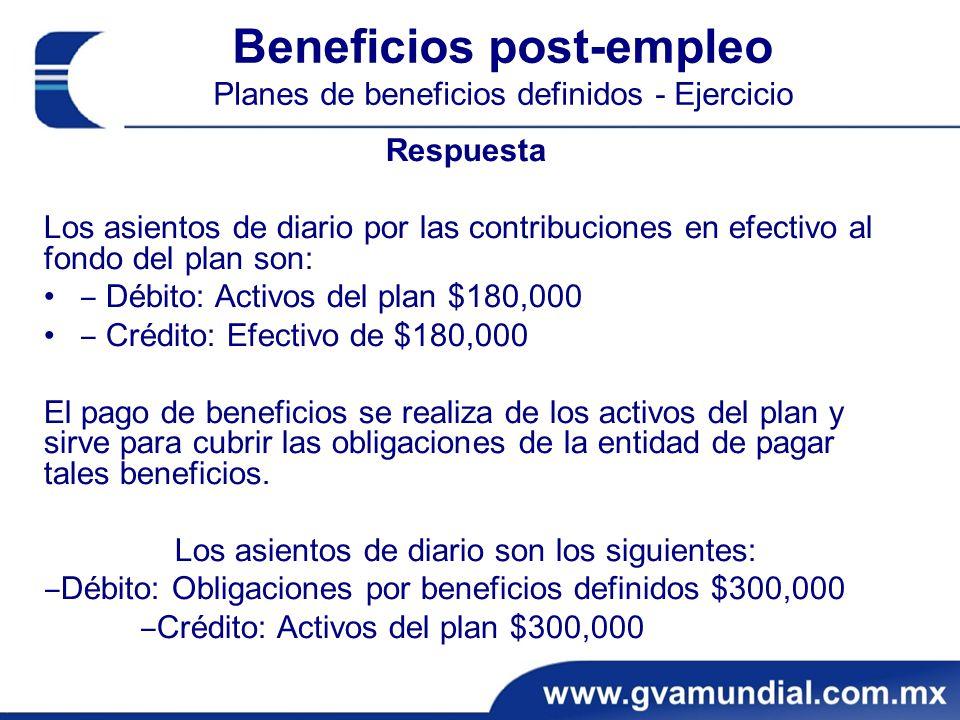 Beneficios post-empleo Planes de beneficios definidos - Ejercicio