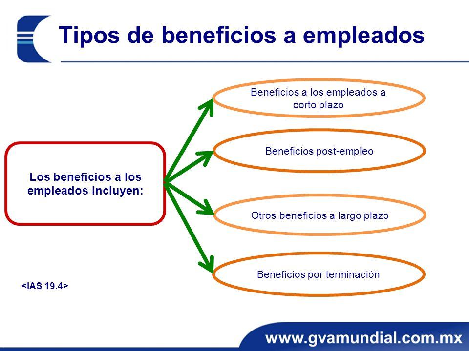 Tipos de beneficios a empleados