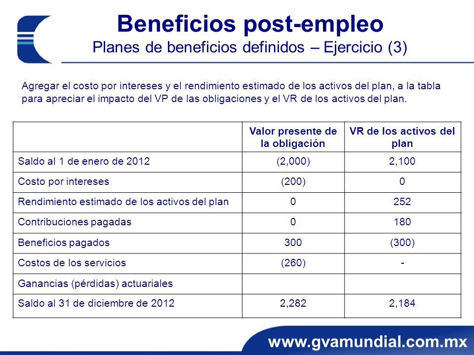 Beneficios post-empleo Planes de beneficios definidos – Ejercicio (3)