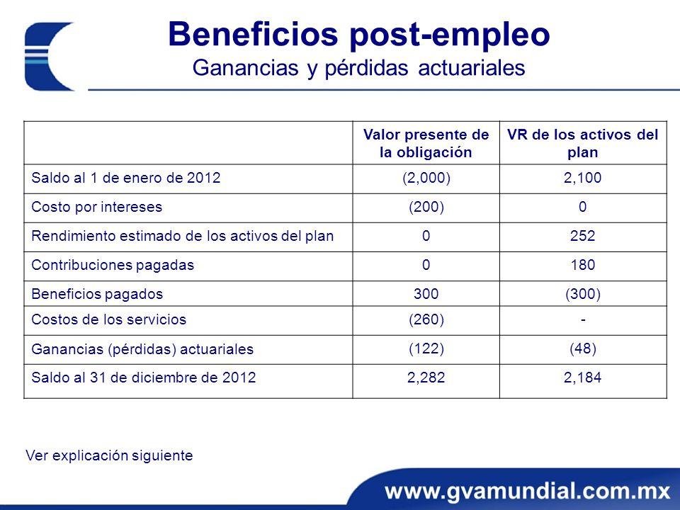 Beneficios post-empleo Ganancias y pérdidas actuariales