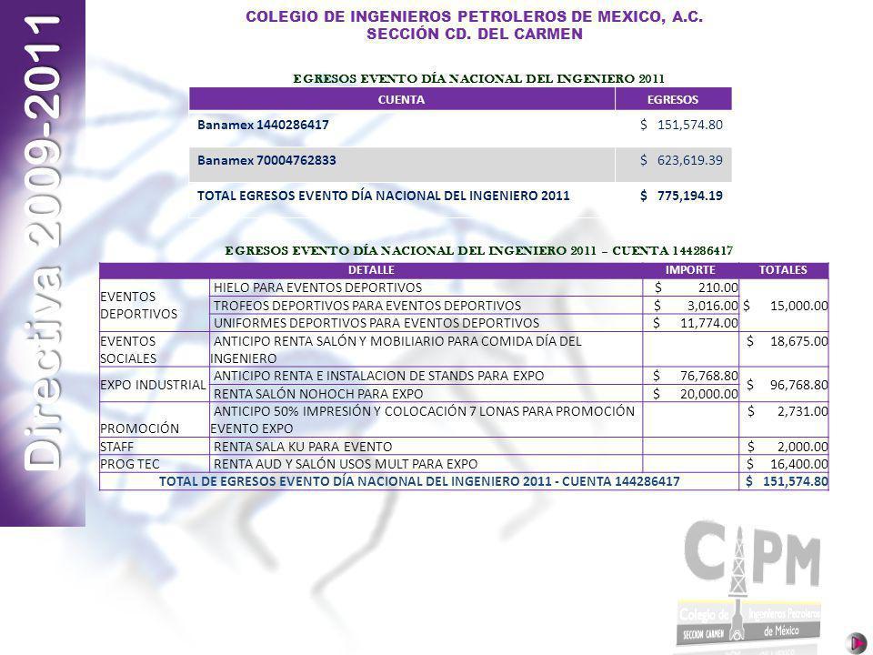 TOTAL EGRESOS EVENTO DÍA NACIONAL DEL INGENIERO 2011 $ 775,194.19