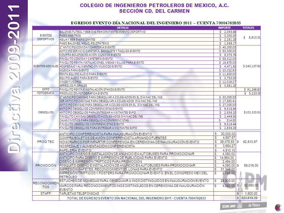 EGRESOS EVENTO DÍA NACIONAL DEL INGENIERO 2011 – CUENTA 70004762833
