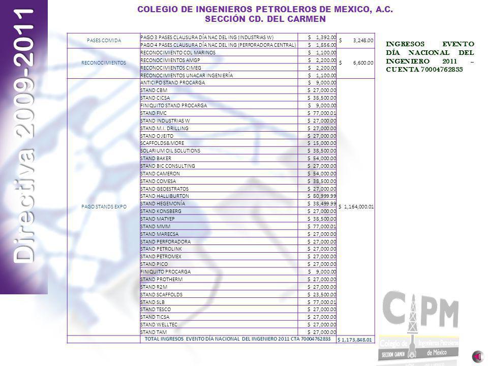 TOTAL INGRESOS EVENTO DÍA NACIONAL DEL INGENIERO 2011 CTA 70004762833