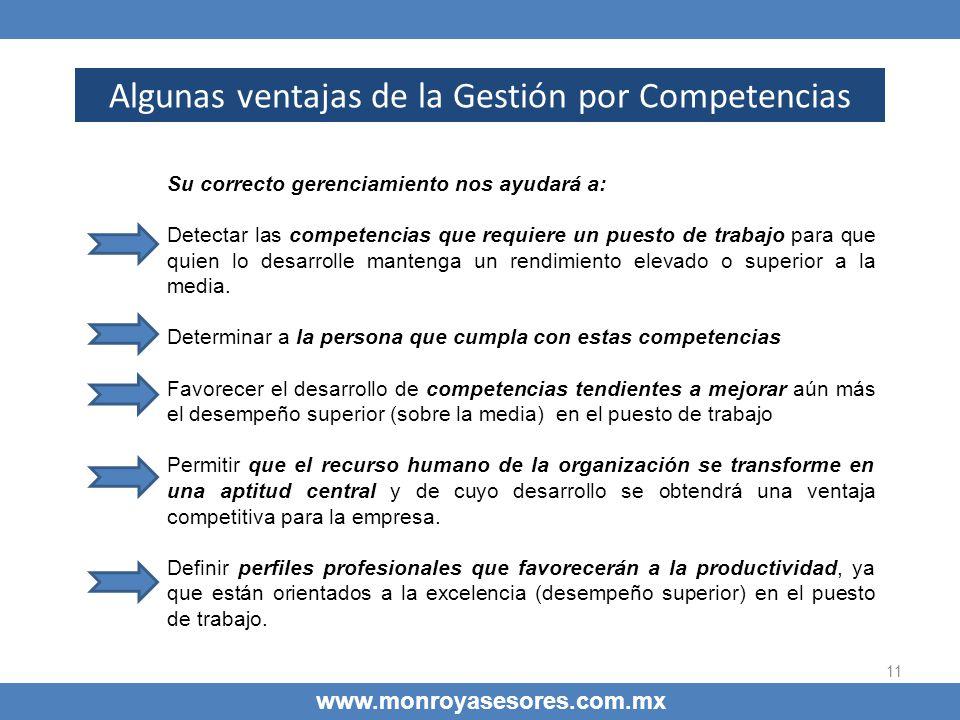 Algunas ventajas de la Gestión por Competencias