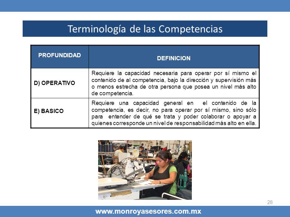Terminología de las Competencias