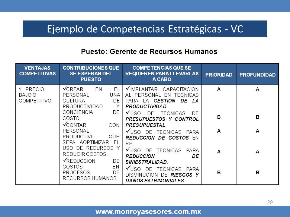 Ejemplo de Competencias Estratégicas - VC