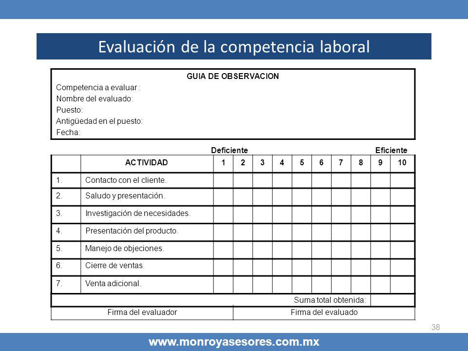 Evaluación de la competencia laboral